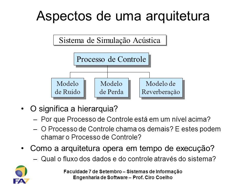Faculdade 7 de Setembro – Sistemas de Informação Engenharia de Software – Prof. Ciro Coelho Aspectos de uma arquitetura O significa a hierarquia? –Por