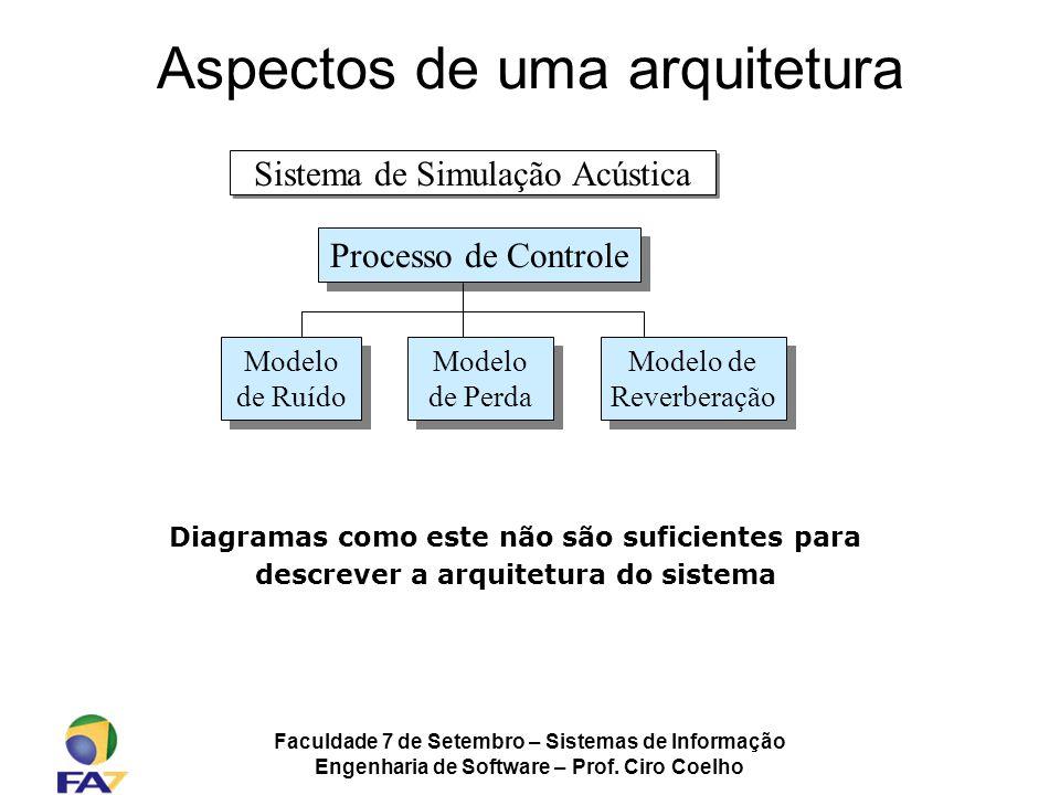 Faculdade 7 de Setembro – Sistemas de Informação Engenharia de Software – Prof. Ciro Coelho Aspectos de uma arquitetura Diagramas como este não são su