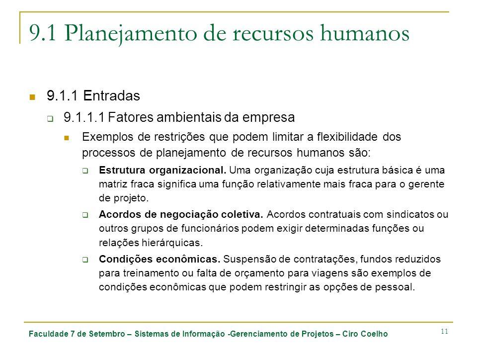 Faculdade 7 de Setembro – Sistemas de Informação -Gerenciamento de Projetos – Ciro Coelho 11 9.1 Planejamento de recursos humanos 9.1.1 Entradas 9.1.1