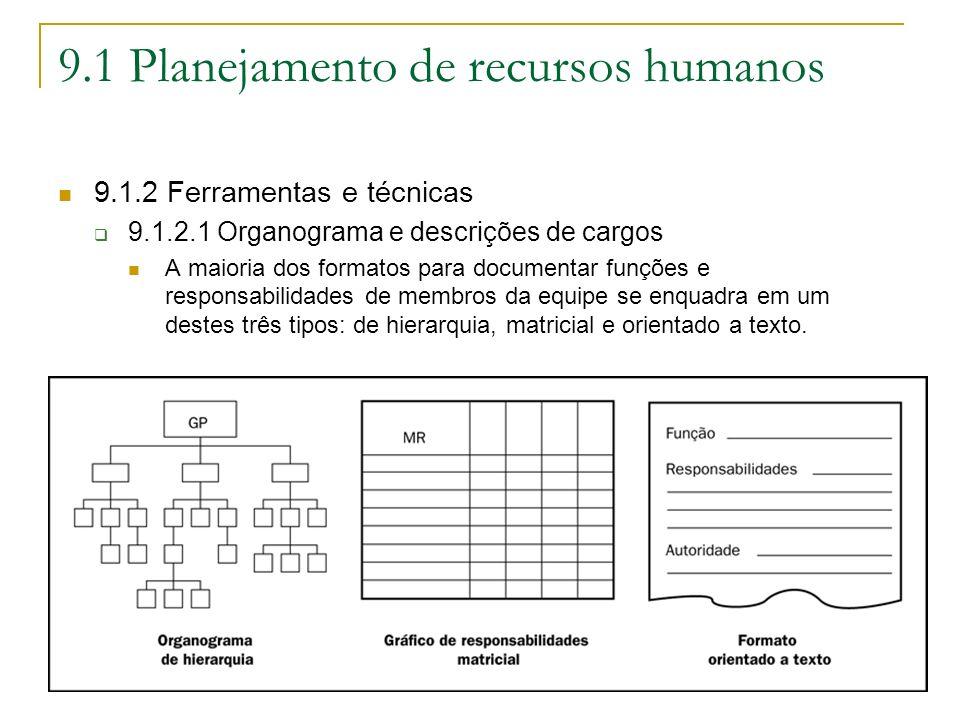 Faculdade 7 de Setembro – Sistemas de Informação -Gerenciamento de Projetos – Ciro Coelho 14 9.1 Planejamento de recursos humanos 9.1.2 Ferramentas e