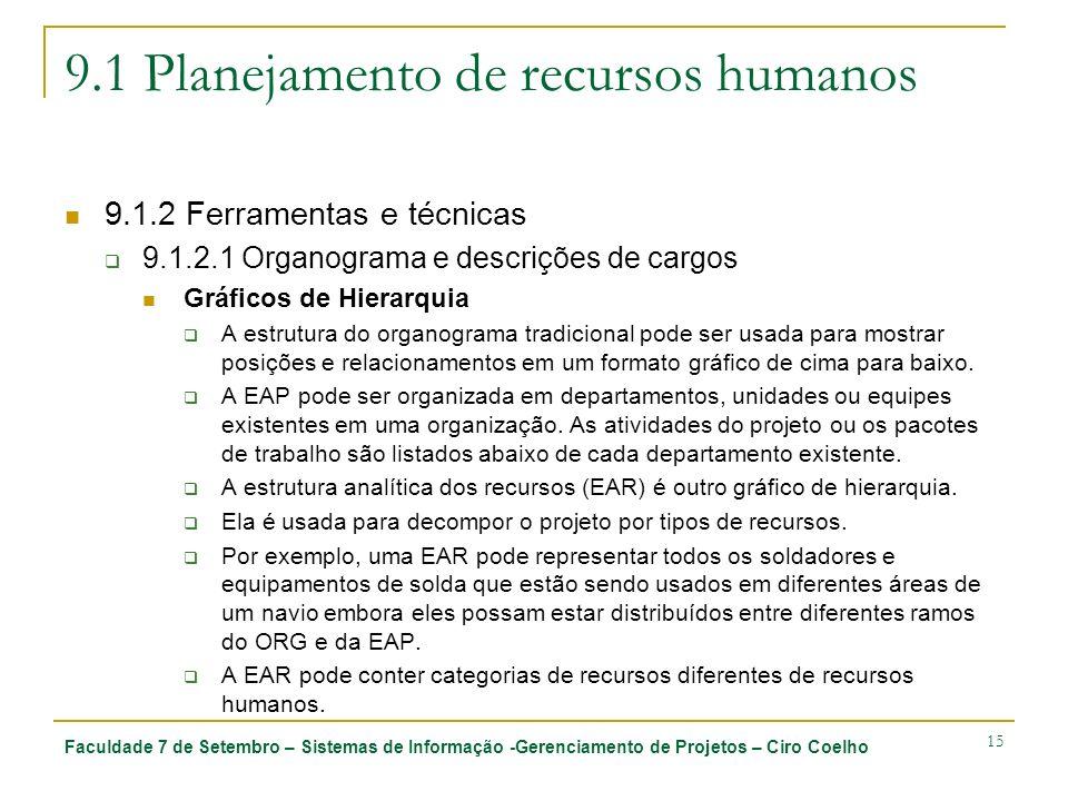 Faculdade 7 de Setembro – Sistemas de Informação -Gerenciamento de Projetos – Ciro Coelho 15 9.1 Planejamento de recursos humanos 9.1.2 Ferramentas e