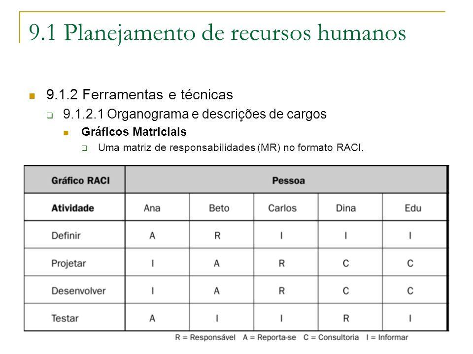 Faculdade 7 de Setembro – Sistemas de Informação -Gerenciamento de Projetos – Ciro Coelho 16 9.1 Planejamento de recursos humanos 9.1.2 Ferramentas e