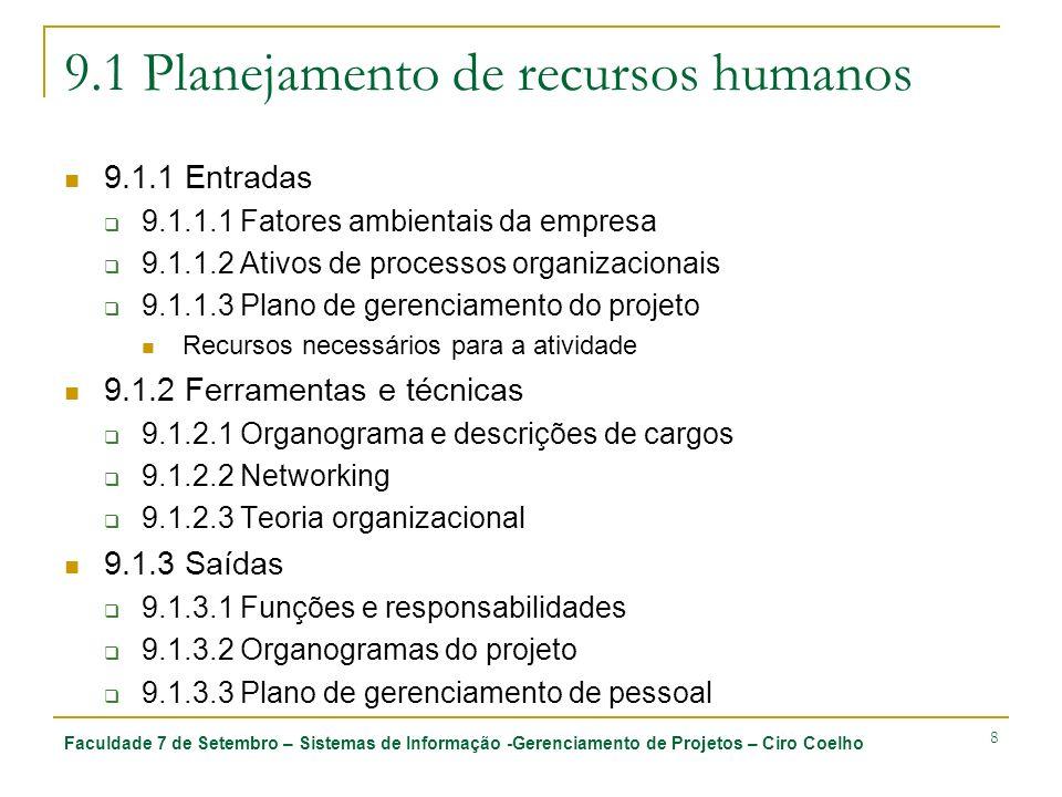 Faculdade 7 de Setembro – Sistemas de Informação -Gerenciamento de Projetos – Ciro Coelho 8 9.1 Planejamento de recursos humanos 9.1.1 Entradas 9.1.1.