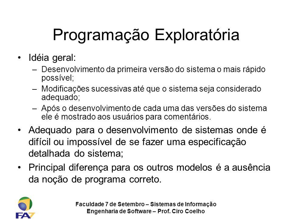 Faculdade 7 de Setembro – Sistemas de Informação Engenharia de Software – Prof. Ciro Coelho Programação Exploratória Idéia geral: –Desenvolvimento da