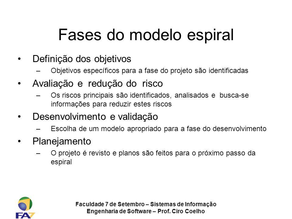 Faculdade 7 de Setembro – Sistemas de Informação Engenharia de Software – Prof. Ciro Coelho Fases do modelo espiral Definição dos objetivos –Objetivos