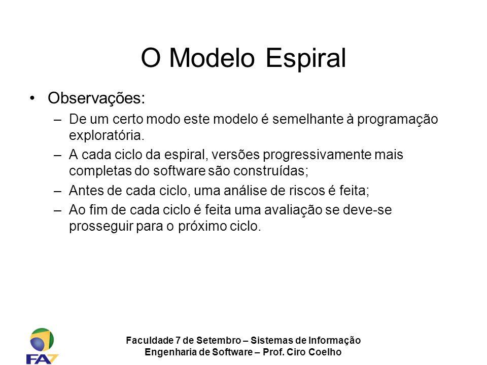 Faculdade 7 de Setembro – Sistemas de Informação Engenharia de Software – Prof. Ciro Coelho O Modelo Espiral Observações: –De um certo modo este model