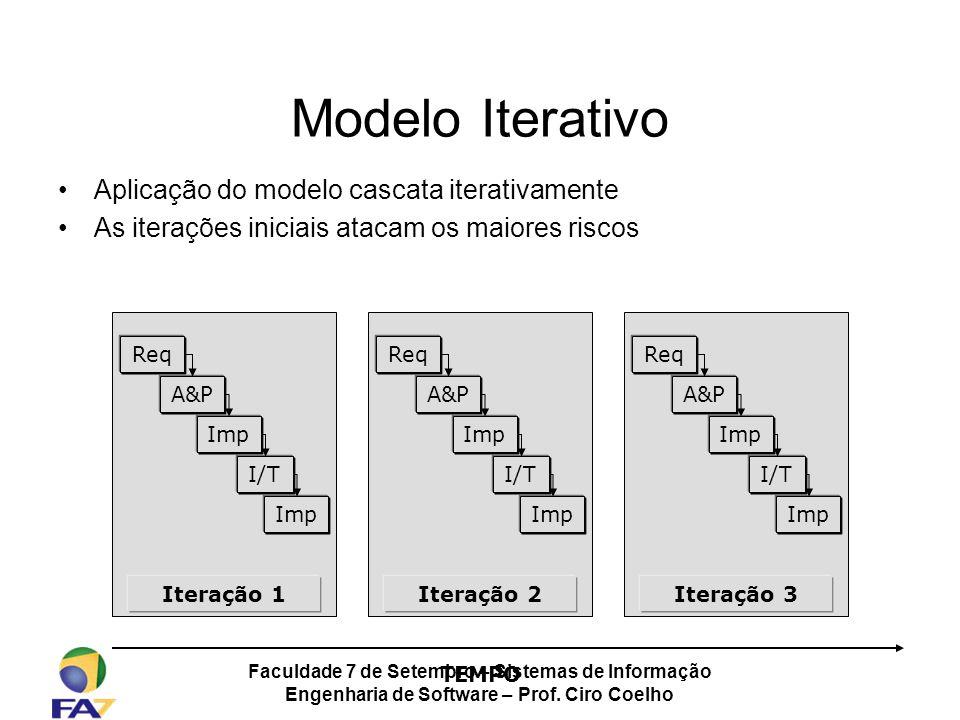 Faculdade 7 de Setembro – Sistemas de Informação Engenharia de Software – Prof. Ciro Coelho Modelo Iterativo Aplicação do modelo cascata iterativament