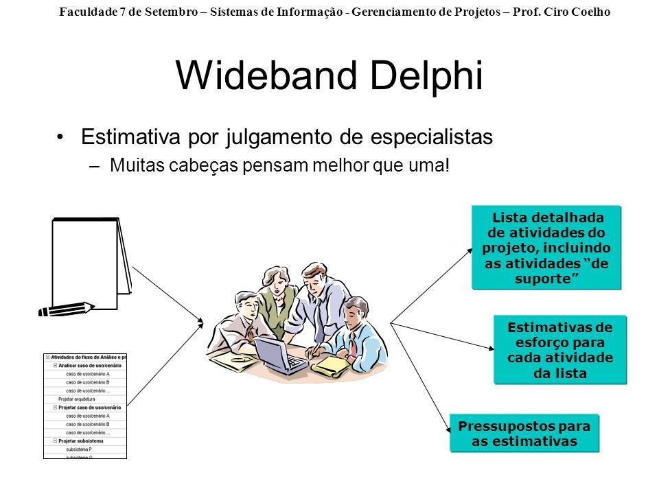 Faculdade 7 de Setembro – Sistemas de Informação - Gerenciamento de Projetos – Prof. Ciro Coelho Wideband Delphi Estimativa por julgamento de especial