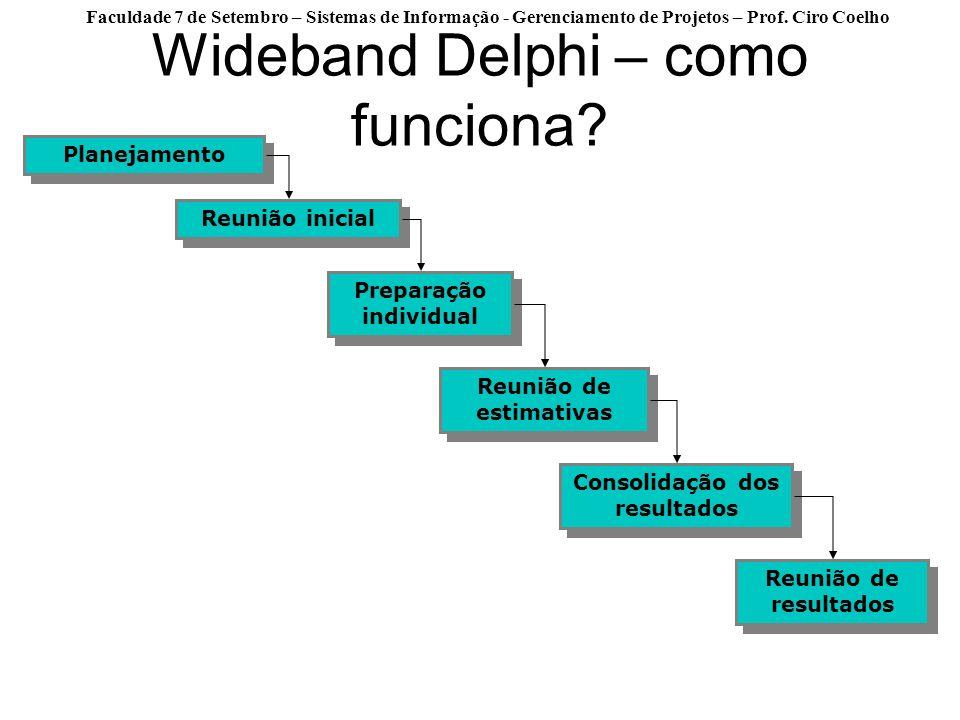 Faculdade 7 de Setembro – Sistemas de Informação - Gerenciamento de Projetos – Prof. Ciro Coelho Wideband Delphi – como funciona? Planejamento Reunião