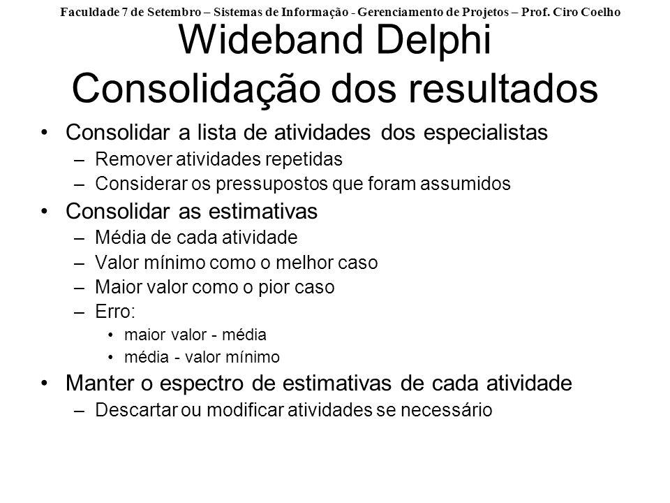 Faculdade 7 de Setembro – Sistemas de Informação - Gerenciamento de Projetos – Prof. Ciro Coelho Wideband Delphi Consolidação dos resultados Consolida