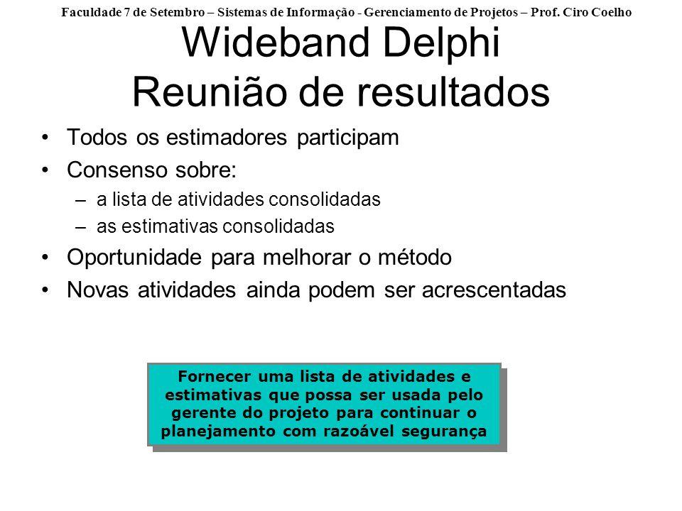 Faculdade 7 de Setembro – Sistemas de Informação - Gerenciamento de Projetos – Prof. Ciro Coelho Wideband Delphi Reunião de resultados Todos os estima