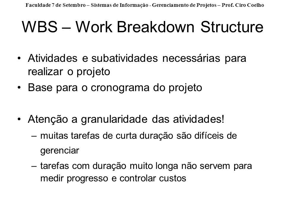Faculdade 7 de Setembro – Sistemas de Informação - Gerenciamento de Projetos – Prof. Ciro Coelho WBS – Work Breakdown Structure Atividades e subativid