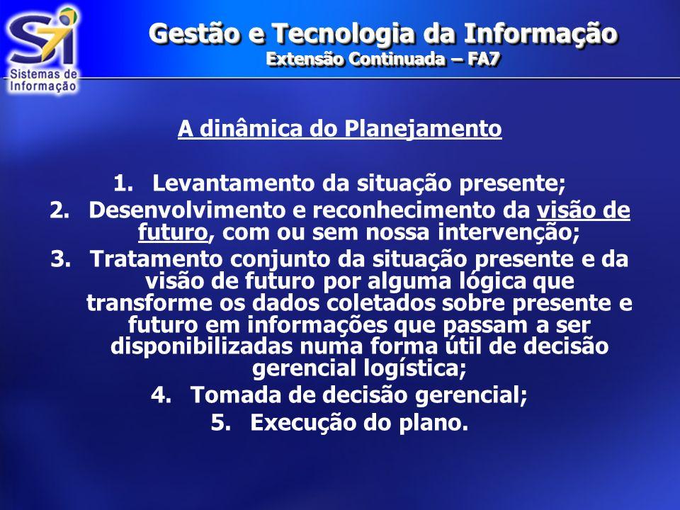 Gestão e Tecnologia da Informação Extensão Continuada – FA7 A dinâmica do Planejamento 1.Levantamento da situação presente; 2.Desenvolvimento e reconh