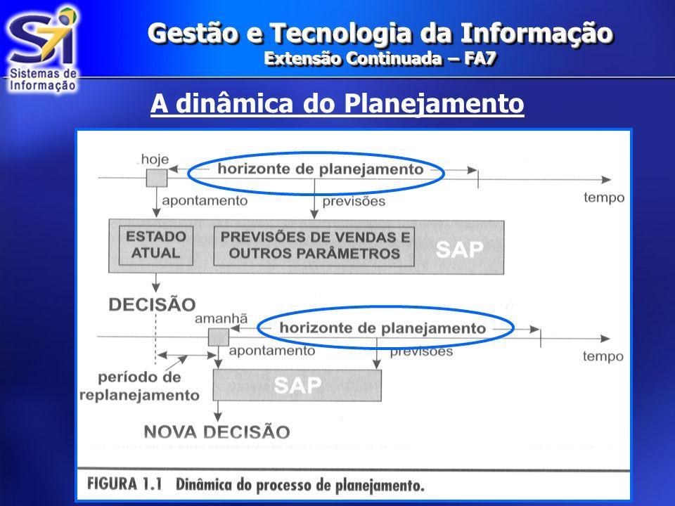 Gestão e Tecnologia da Informação Extensão Continuada – FA7 A dinâmica do Planejamento