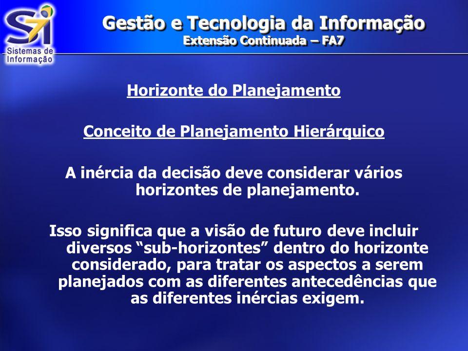 Gestão e Tecnologia da Informação Extensão Continuada – FA7 Horizonte do Planejamento Conceito de Planejamento Hierárquico A inércia da decisão deve c