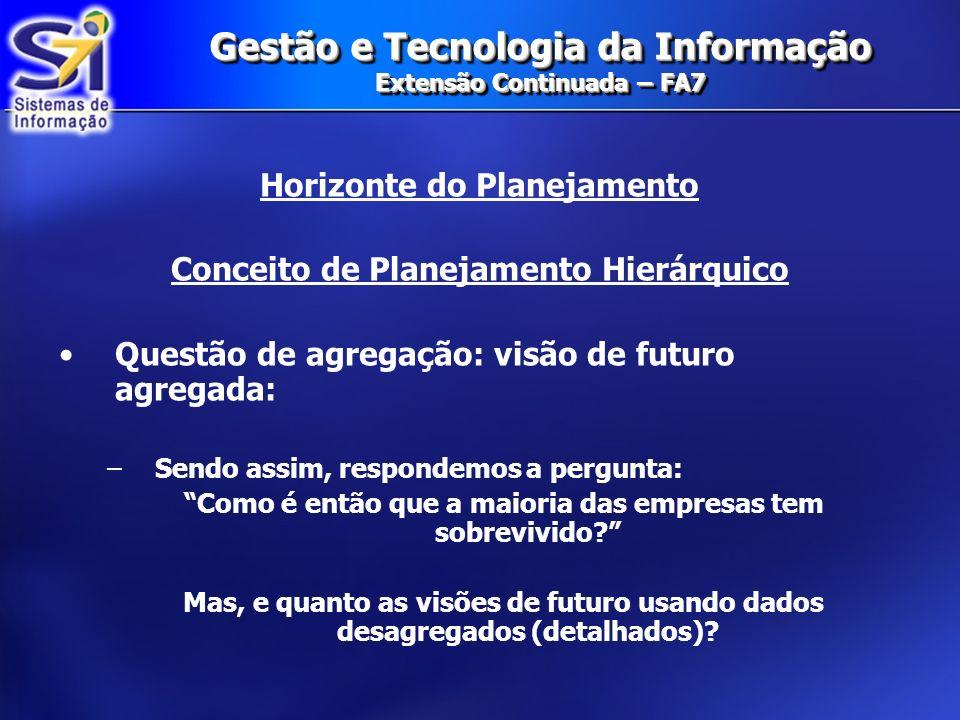 Gestão e Tecnologia da Informação Extensão Continuada – FA7 Horizonte do Planejamento Conceito de Planejamento Hierárquico Questão de agregação: visão