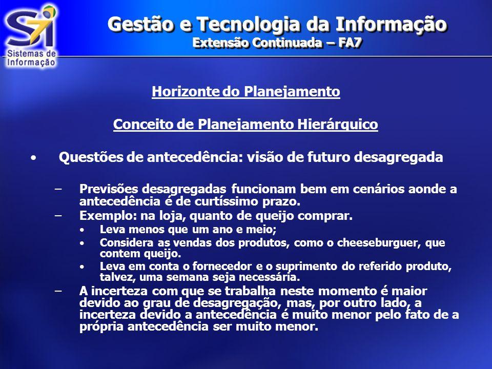 Gestão e Tecnologia da Informação Extensão Continuada – FA7 Horizonte do Planejamento Conceito de Planejamento Hierárquico Questões de antecedência: v