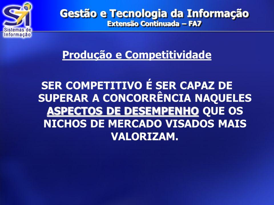 Gestão e Tecnologia da Informação Extensão Continuada – FA7 Produção e Competitividade ASPECTOS DE DESEMPENHO SER COMPETITIVO É SER CAPAZ DE SUPERAR A