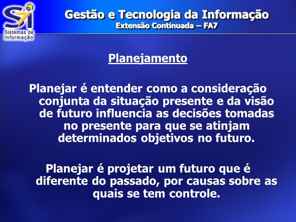Gestão e Tecnologia da Informação Extensão Continuada – FA7 Planejamento Planejar é entender como a consideração conjunta da situação presente e da vi