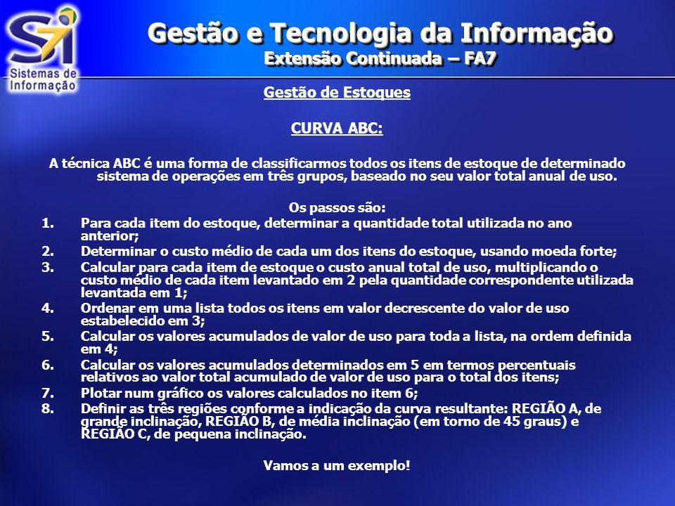 Gestão e Tecnologia da Informação Extensão Continuada – FA7 Gestão de Estoques CURVA ABC: A técnica ABC é uma forma de classificarmos todos os itens d