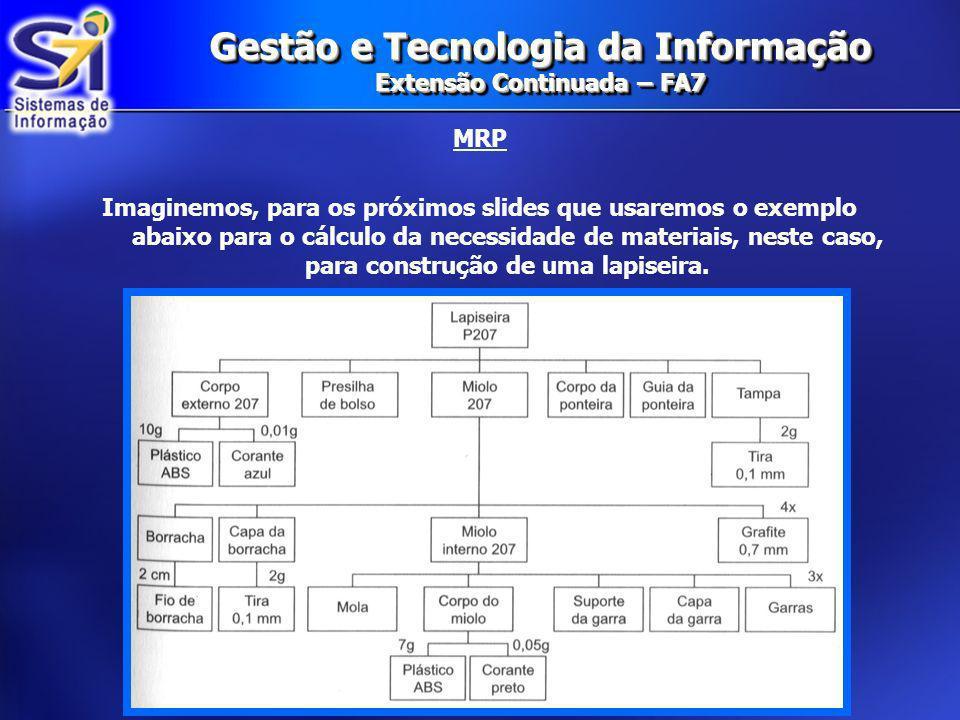 Gestão e Tecnologia da Informação Extensão Continuada – FA7 MRP A partir do diagrama chamado estrutura do produto ou árvore do produto anterior, é possível identificar as necessidades brutas de materiais.