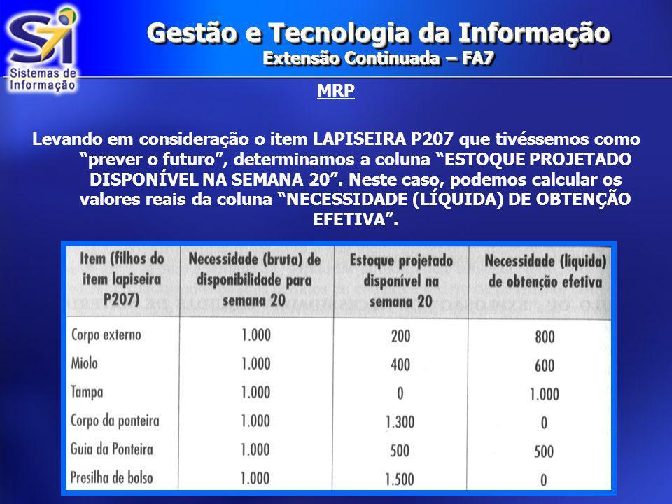 Gestão e Tecnologia da Informação Extensão Continuada – FA7 MRP Se pegarmos o item MIOLO da tabela anterior e fizéssemos o mesmo que com o item LAPISEIRA P207, teríamos: