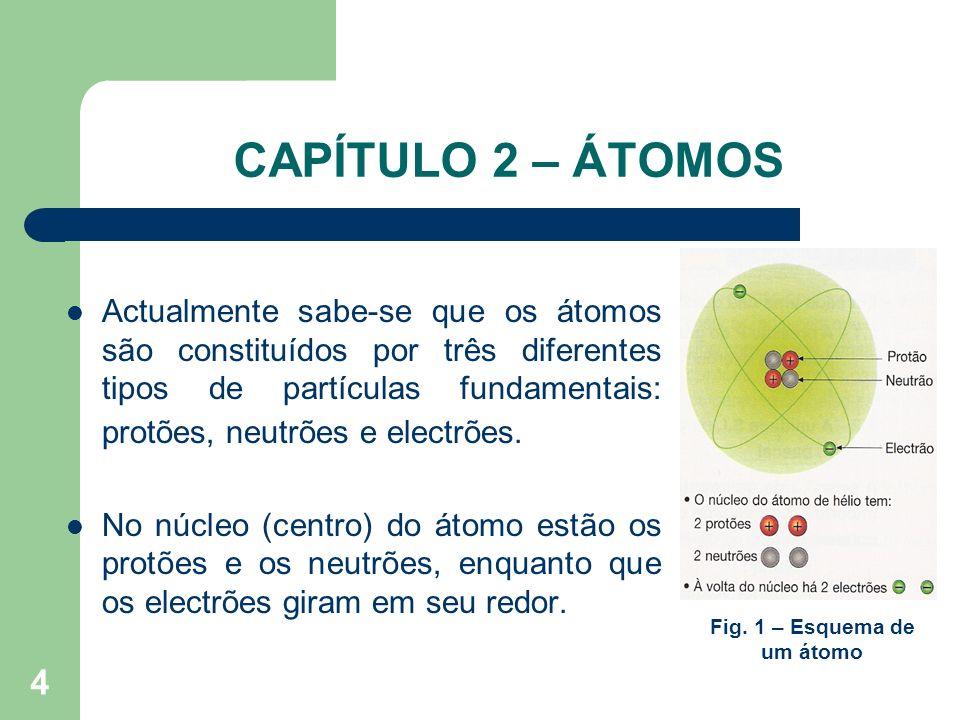 4 CAPÍTULO 2 – ÁTOMOS Actualmente sabe-se que os átomos são constituídos por três diferentes tipos de partículas fundamentais: protões, neutrões e ele