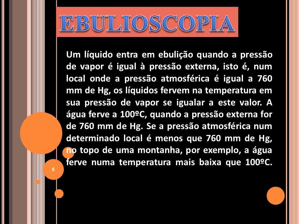 Um líquido entra em ebulição quando a pressão de vapor é igual à pressão externa, isto é, num local onde a pressão atmosférica é igual a 760 mm de Hg,