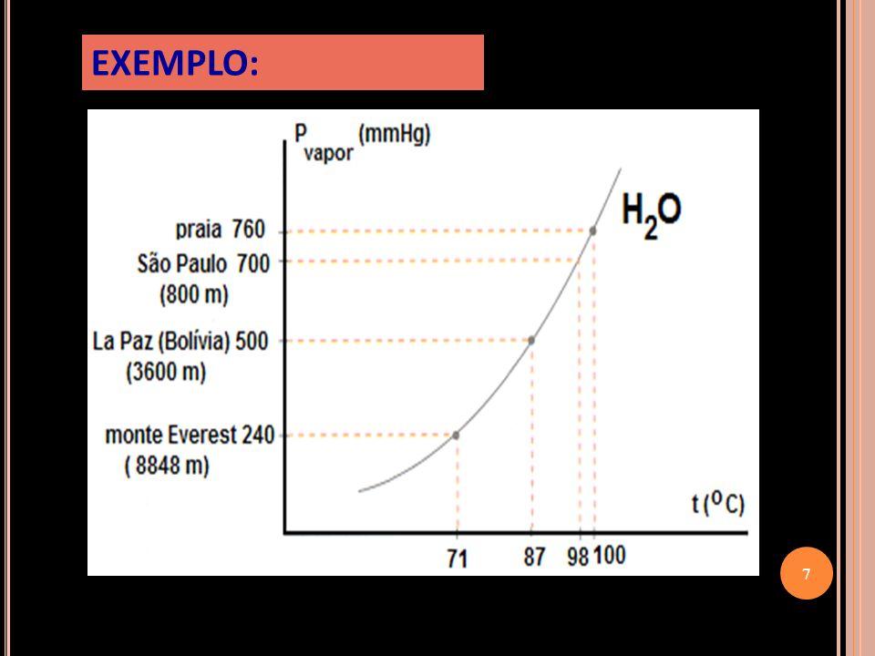 Também conhecida como Criometria, a Crioscopia estuda a diminuição do ponto de congelamento de um líquido causado pelo soluto não-volátil.