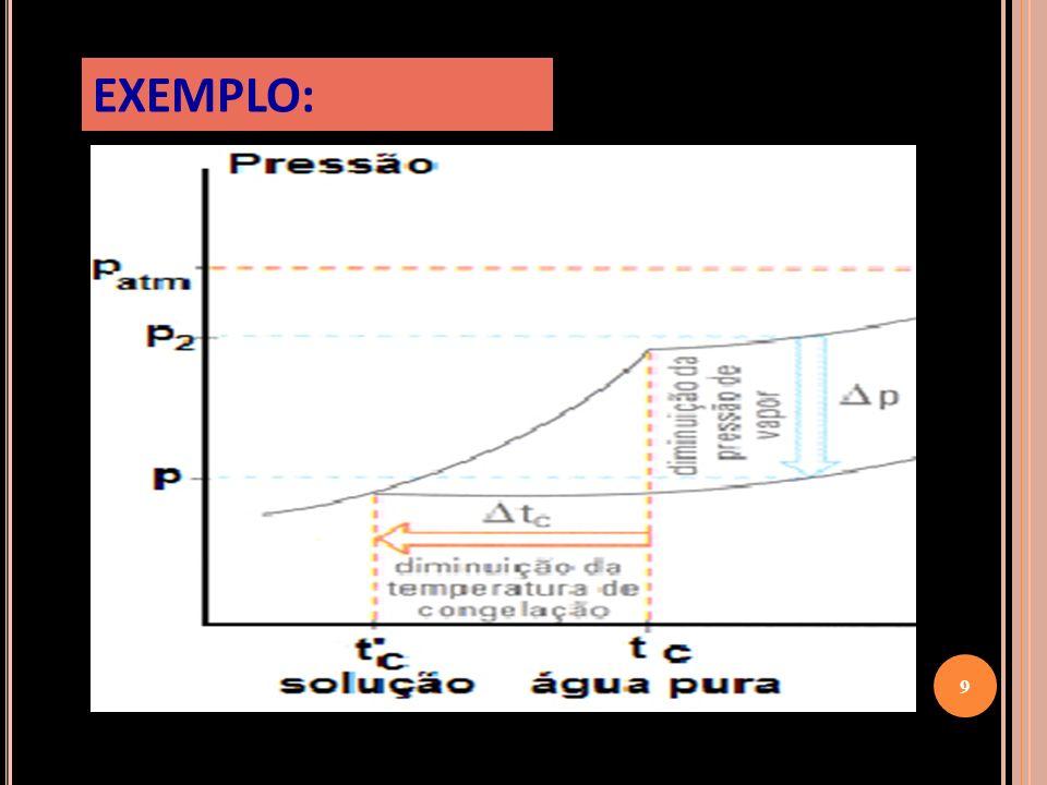 A osmose é o nome dado ao movimento da água entre meios com concentrações diferentes de solutos separados por uma membrana semipermeável.