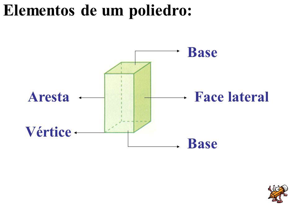 Base Face lateral Vértice Aresta Elementos de um poliedro: