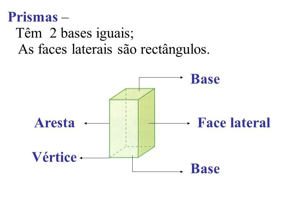 Têm 2 bases iguais; Prismas – As faces laterais são rectângulos. Base Face lateral Vértice Aresta