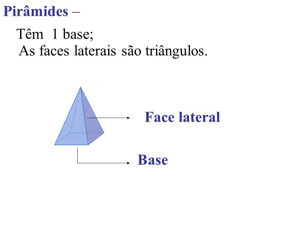 Têm 1 base; As faces laterais são triângulos. Base Face lateral Pirâmides –