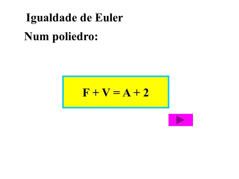 Igualdade de Euler Num poliedro: F + V = A + 2