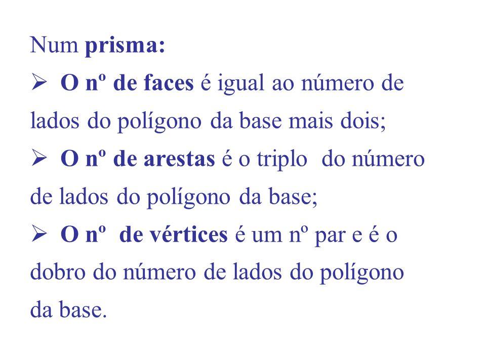 Num prisma: O nº de faces é igual ao número de lados do polígono da base mais dois; O nº de arestas é o triplo do número de lados do polígono da base;