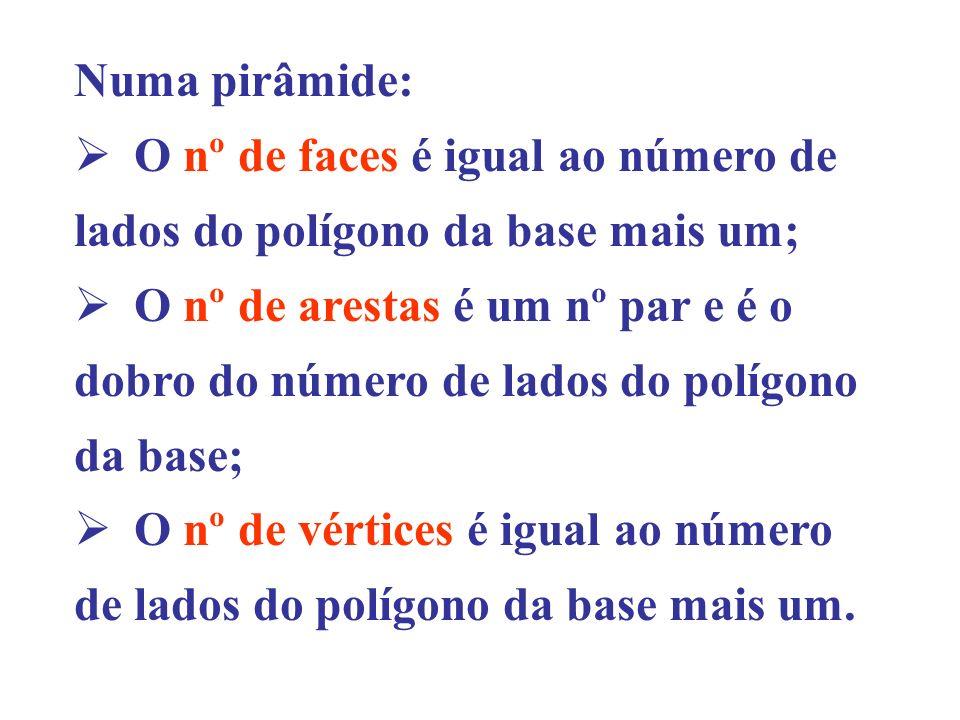 Numa pirâmide: O nº de faces é igual ao número de lados do polígono da base mais um; O nº de arestas é um nº par e é o dobro do número de lados do pol
