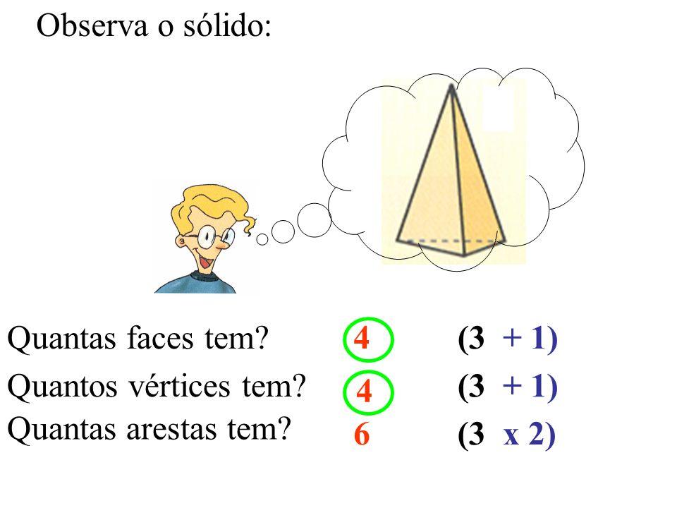 Observa o sólido: Quantas faces tem? Quantos vértices tem? Quantas arestas tem? 4 4 6 (3 + 1) x 2)