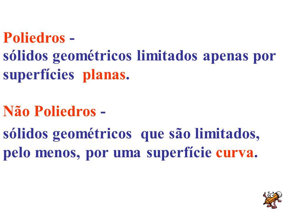 Poliedros - sólidos geométricos limitados apenas por superfícies planas. Não Poliedros - sólidos geométricos que são limitados, pelo menos, por uma su