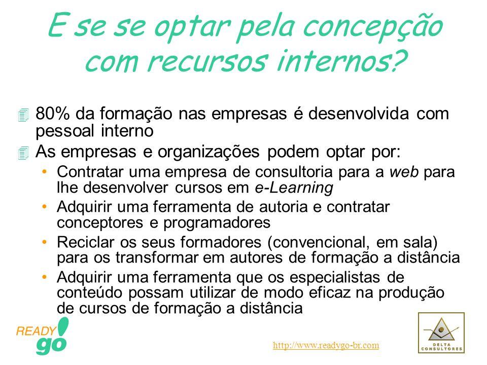 http://www.readygo-br.com E se se optar pela concepção com recursos internos? 4 80% da formação nas empresas é desenvolvida com pessoal interno 4 As e
