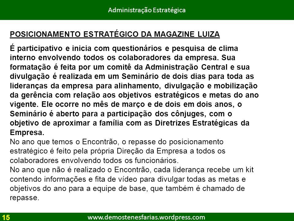www.demostenesfarias.wordpress.com Administração Estratégica POSICIONAMENTO ESTRATÉGICO DA MAGAZINE LUIZA É participativo e inicia com questionários e