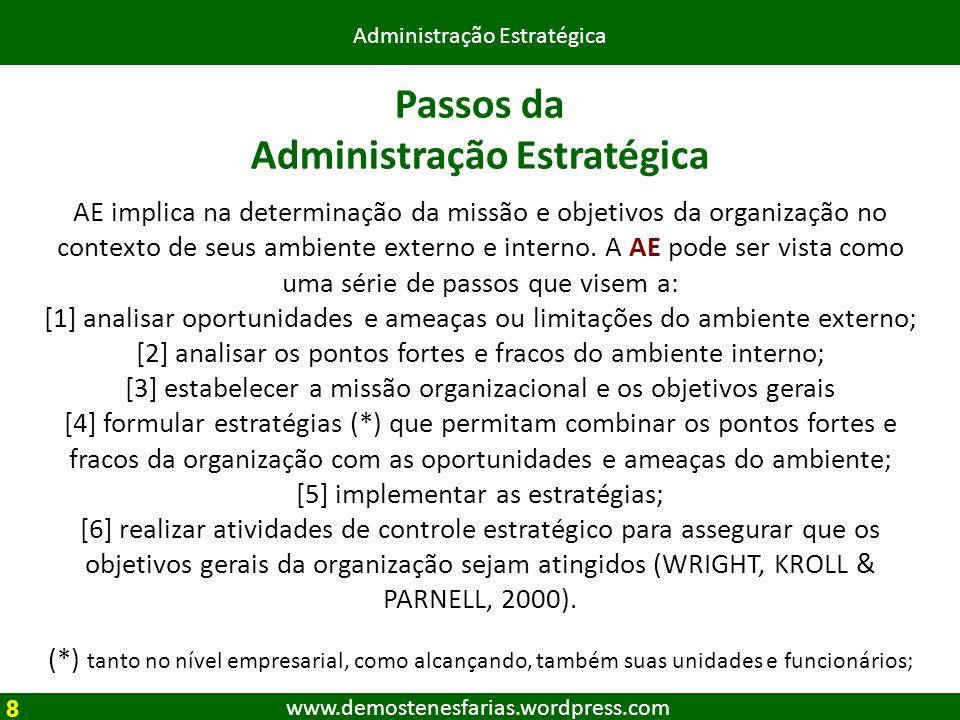 www.demostenesfarias.wordpress.com Administração Estratégica Passos da Administração Estratégica AE implica na determinação da missão e objetivos da o