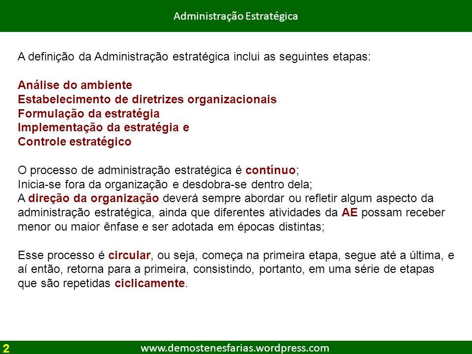 www.demostenesfarias.wordpress.com Administração Estratégica O propósito da AE é assegurar que toda a empresa se integre de forma adequada a seu ambiente operacional externo.