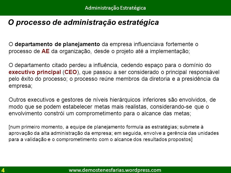 www.demostenesfarias.wordpress.com Administração Estratégica O mais importante benefício, dos diversos alcançados pela AE é a possibilidade de aumento de lucro, conforme têm atestados pesquisas especializadas.