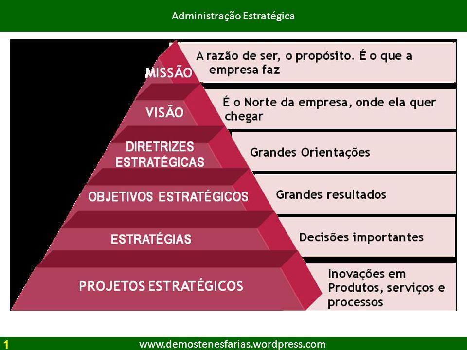www.demostenesfarias.wordpress.com Administração Estratégica 1