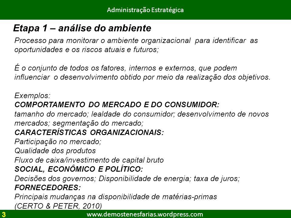 www.demostenesfarias.wordpress.com Administração Estratégica Etapa 1 – análise do ambiente Processo para monitorar o ambiente organizacional para iden