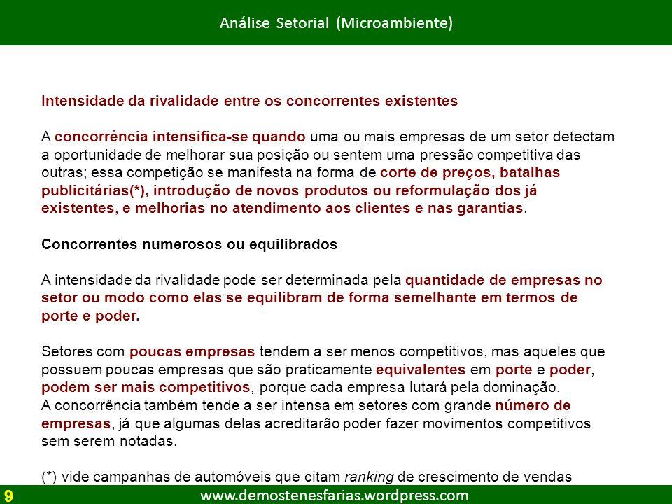www.demostenesfarias.wordpress.com Análise Setorial (Microambiente) Intensidade da rivalidade entre os concorrentes existentes A concorrência intensif