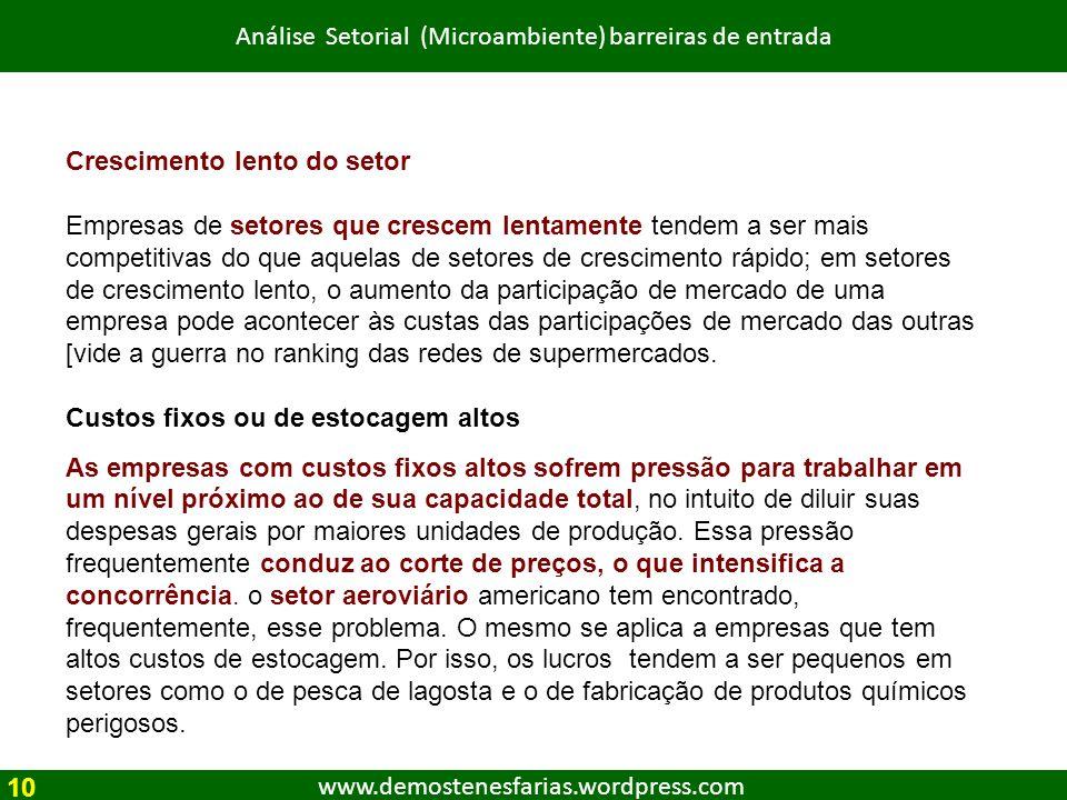 www.demostenesfarias.wordpress.com Análise Setorial (Microambiente) barreiras de entrada Crescimento lento do setor Empresas de setores que crescem le