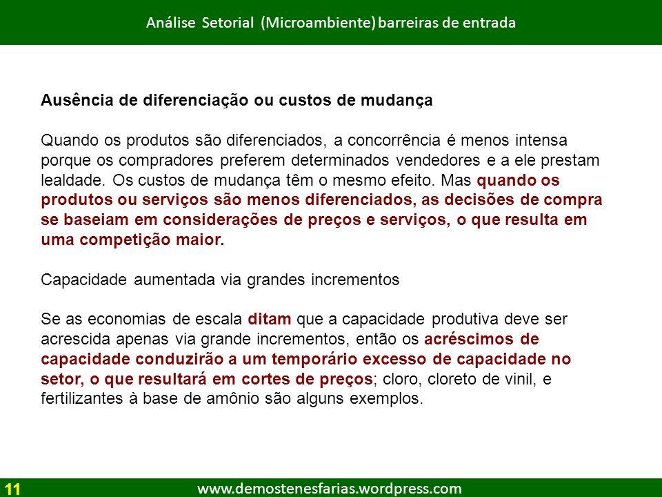 www.demostenesfarias.wordpress.com Análise Setorial (Microambiente) barreiras de entrada Ausência de diferenciação ou custos de mudança Quando os prod