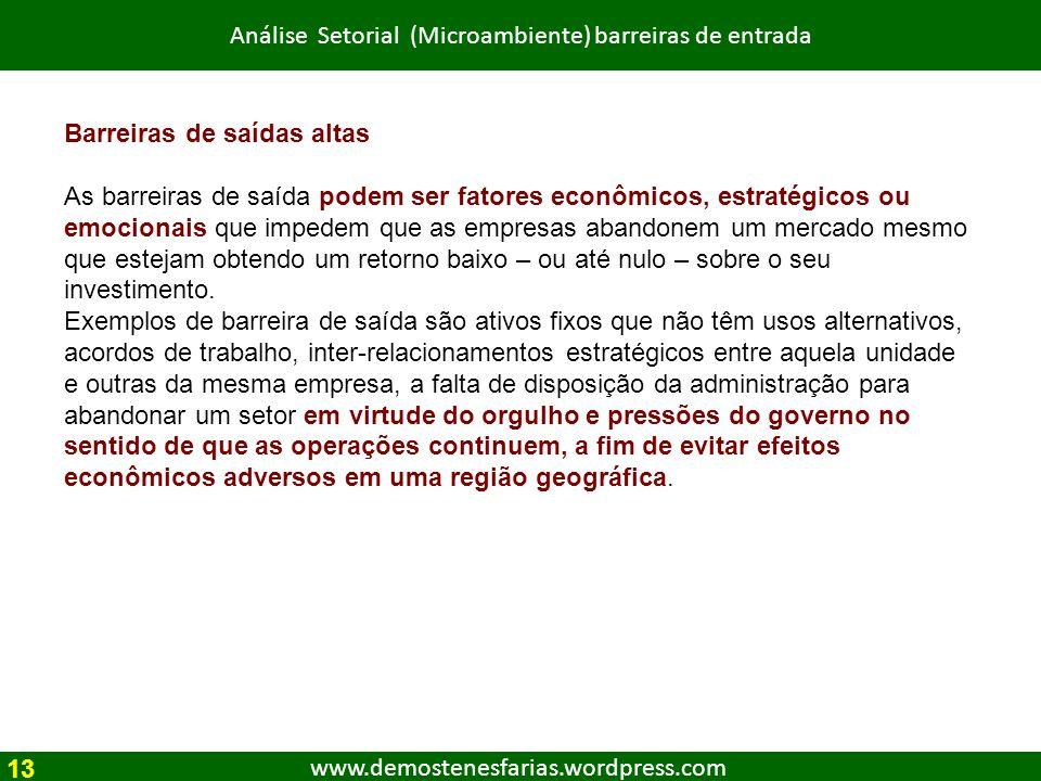 www.demostenesfarias.wordpress.com Análise Setorial (Microambiente) barreiras de entrada Barreiras de saídas altas As barreiras de saída podem ser fat