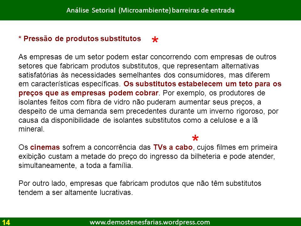 www.demostenesfarias.wordpress.com Análise Setorial (Microambiente) barreiras de entrada * Pressão de produtos substitutos As empresas de um setor pod